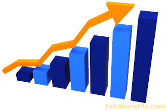 AdSense Revenue Optimization