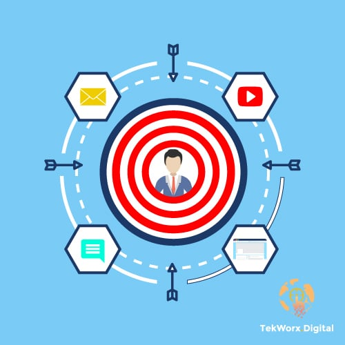 Buyer Persona for eCommerce and Digital Marketing